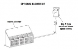 Superior BLWRESS150 Hot Air Circulation Blower for Wood Stove