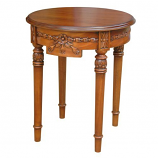 Victorian Pedestal Side Table By Anderson