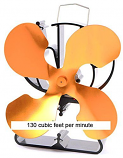 4 Blade Fan for Wood Stoves Gold