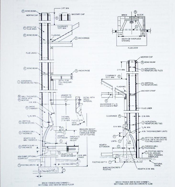 Diagrams Blog