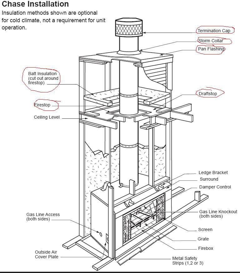 Information about chimney and fireplaces. Diagrams